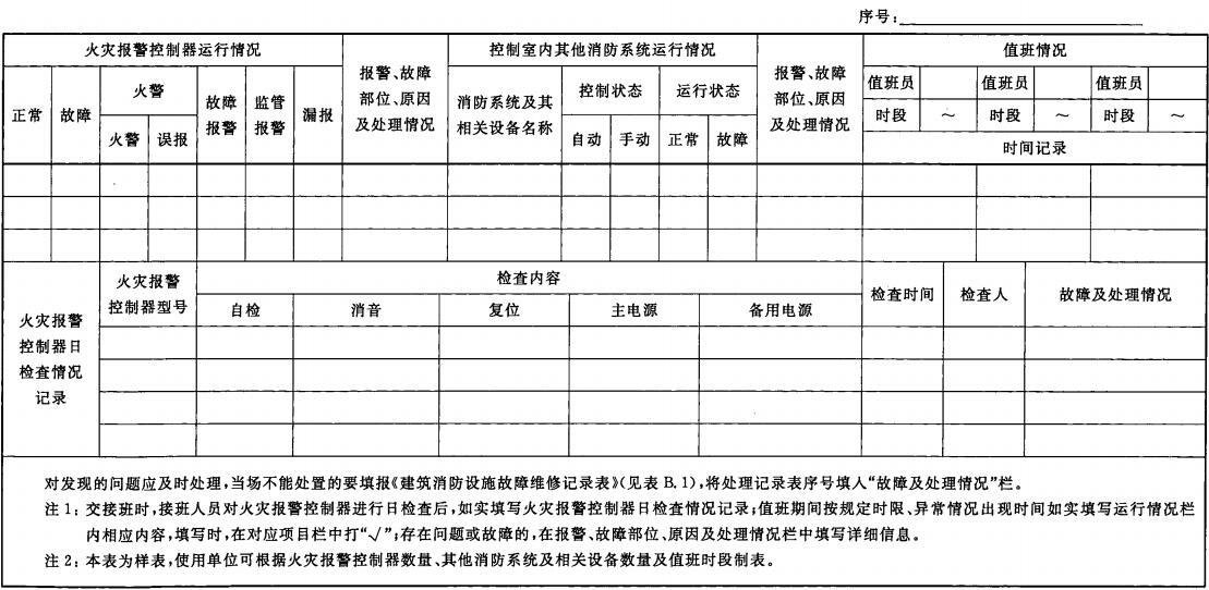 ysb248易胜博控制室值班记录表