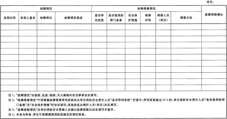 建筑ysb248易胜博设施故障维修记录表