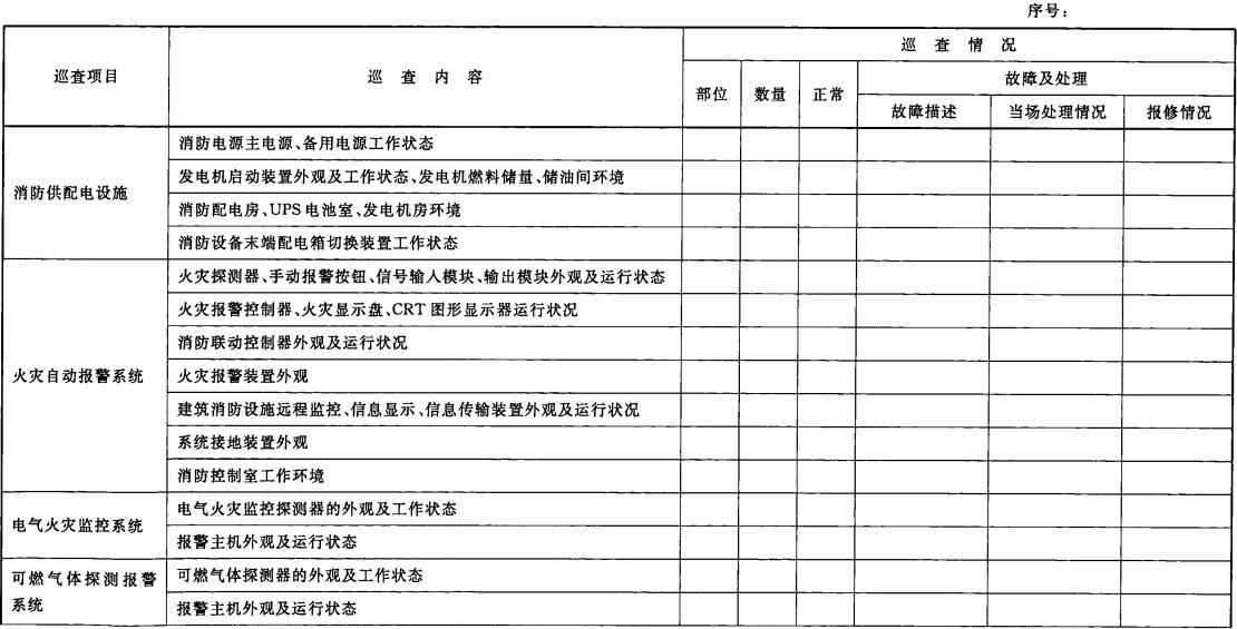 建筑ysb248易胜博设施巡查记录表