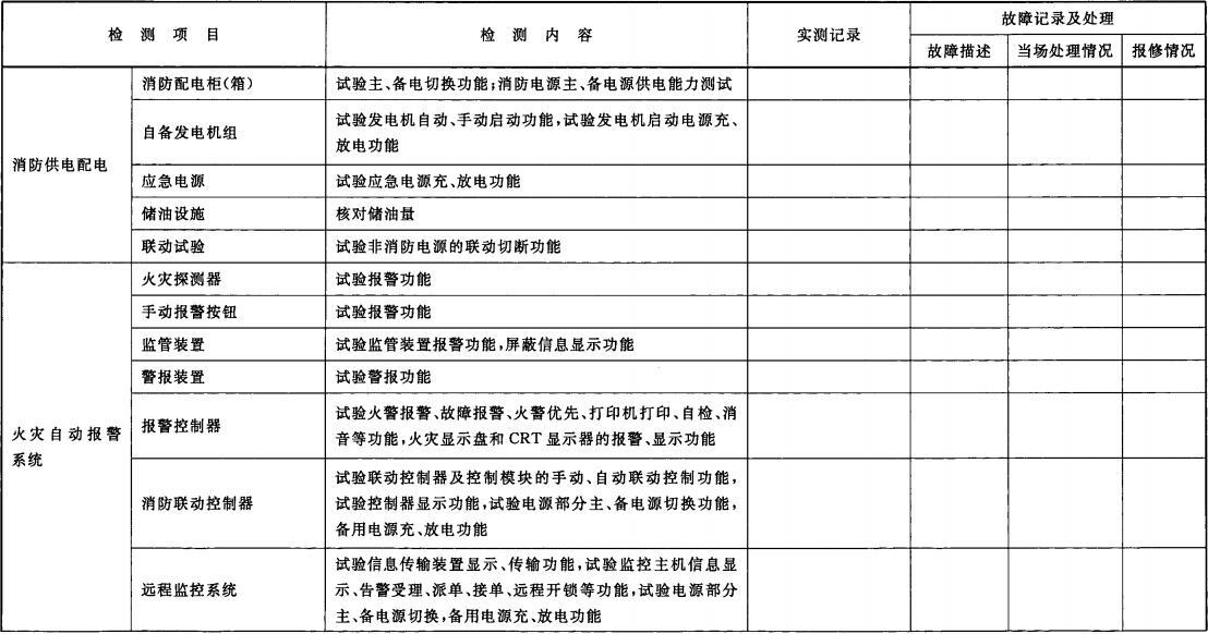 建筑ysb248易胜博设施检修记录表