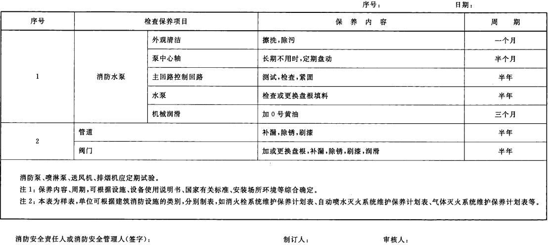 建筑ysb248易胜博设施维护保养计划表
