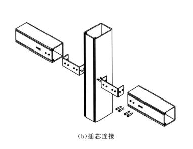 (b)插芯连接
